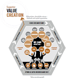 Strategy diagram [thumbnail]